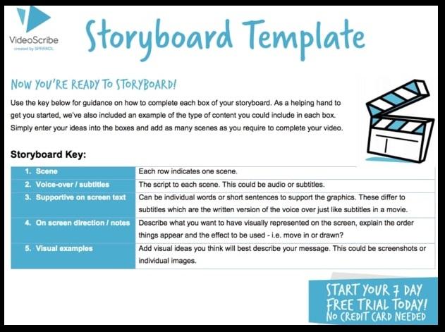 VideoScribe App StoryBoard Template