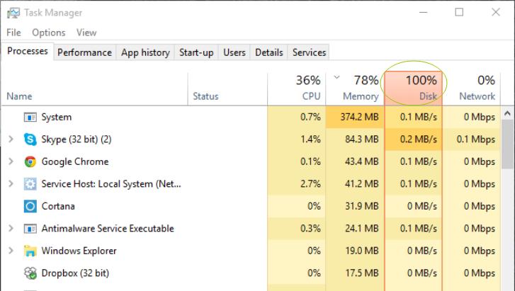 Best Ways to Fix a 100% Disk Usage on Windows 10